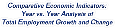 Nebraska - Year vs. Year Analysis of Total Employment Growth and Change, 1969-2016