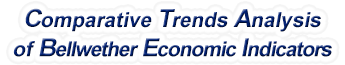Nebraska - Comparative Trends Analysis of Bellwether Economic Indicators, 1969-2015