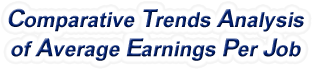 Nebraska - Comparative Trends Analysis of Average Earnings Per Job, 1969-2016