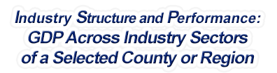 Nebraska - Gross Domestic Product Across Industry Sectors of a Selected County or Region