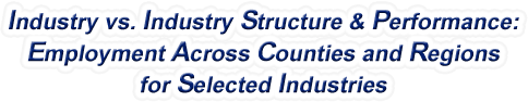 Nebraska - Industry vs. Industry Structure & Performance: Employment Across Counties and Regions for Selected Industries