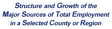 Nebraska Structure & Growth of the Major Sources of Total Employment in a Selected County or Region